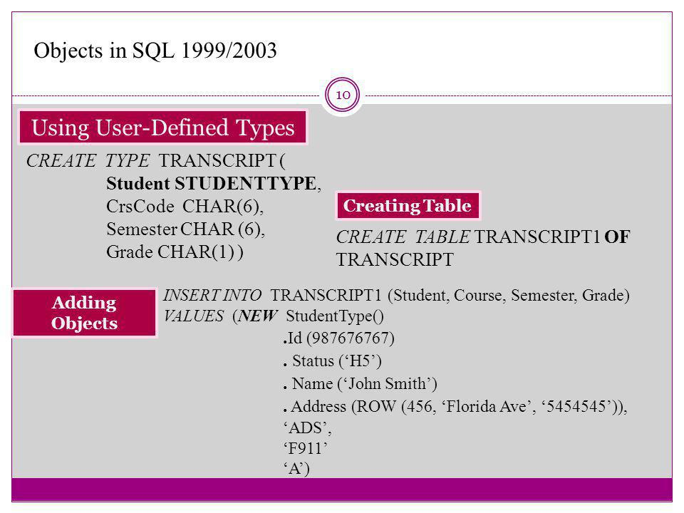 10 Using User-Defined Types Objects in SQL 1999/2003 CREATE TYPE TRANSCRIPT ( Student STUDENTTYPE, CrsCode CHAR(6), Semester CHAR (6), Grade CHAR(1) ) INSERT INTO TRANSCRIPT1 (Student, Course, Semester, Grade) VALUES (NEW StudentType().