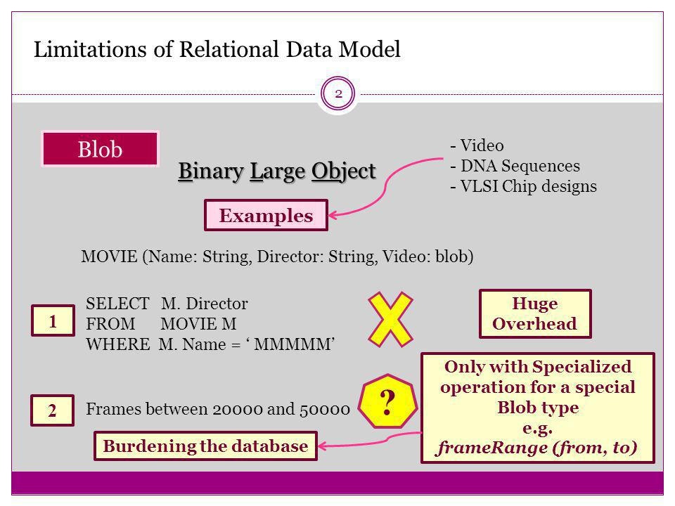 2 Limitations of Relational Data Model Blob Binary Large Object Examples MOVIE (Name: String, Director: String, Video: blob) SELECT M.