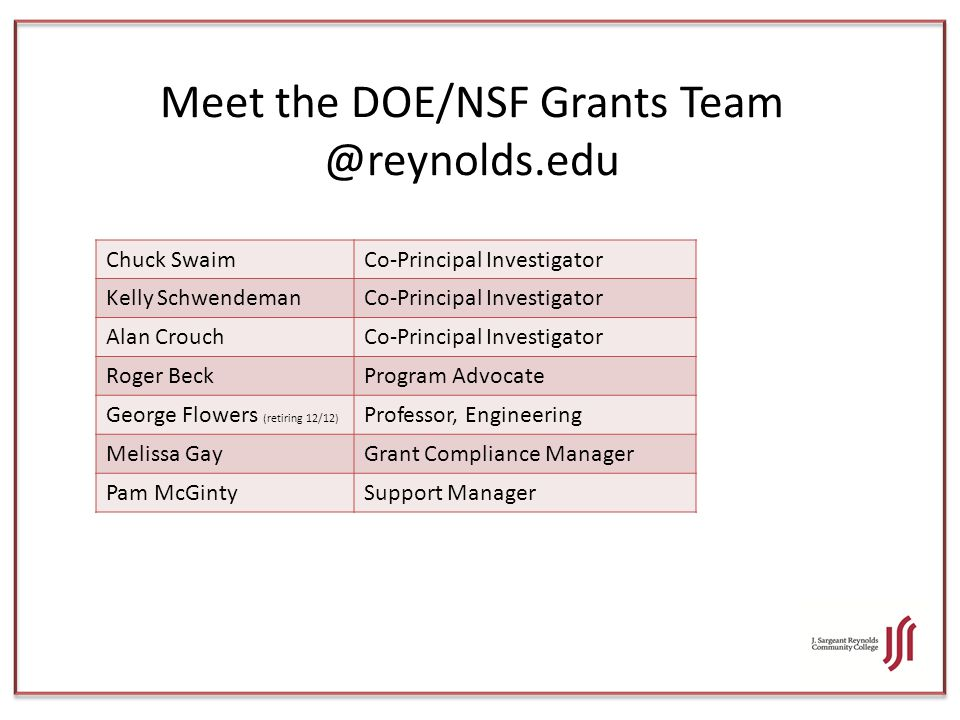 Meet the DOE/NSF Grants Team @reynolds.edu Chuck SwaimCo-Principal Investigator Kelly SchwendemanCo-Principal Investigator Alan CrouchCo-Principal Investigator Roger BeckProgram Advocate George Flowers (retiring 12/12) Professor, Engineering Melissa GayGrant Compliance Manager Pam McGintySupport Manager