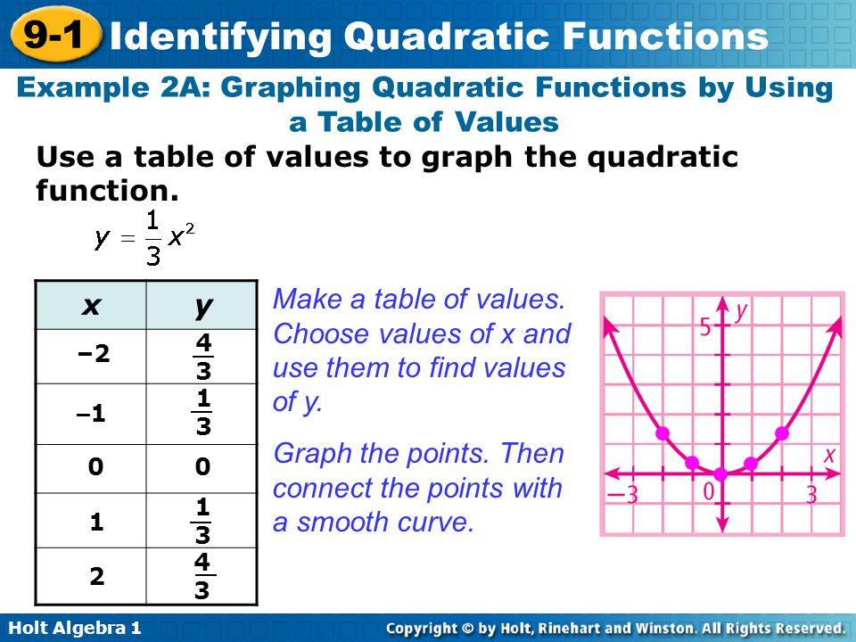 Holt Algebra 1 9-1 Identifying Quadratic Functions Example 2A: Graphing Quadratic Functions by Using a Table of Values Use a table of values to graph