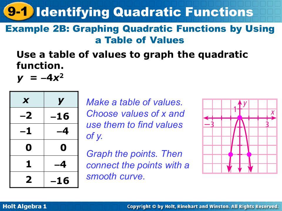 Holt Algebra 1 9-1 Identifying Quadratic Functions Example 2B: Graphing Quadratic Functions by Using a Table of Values Use a table of values to graph