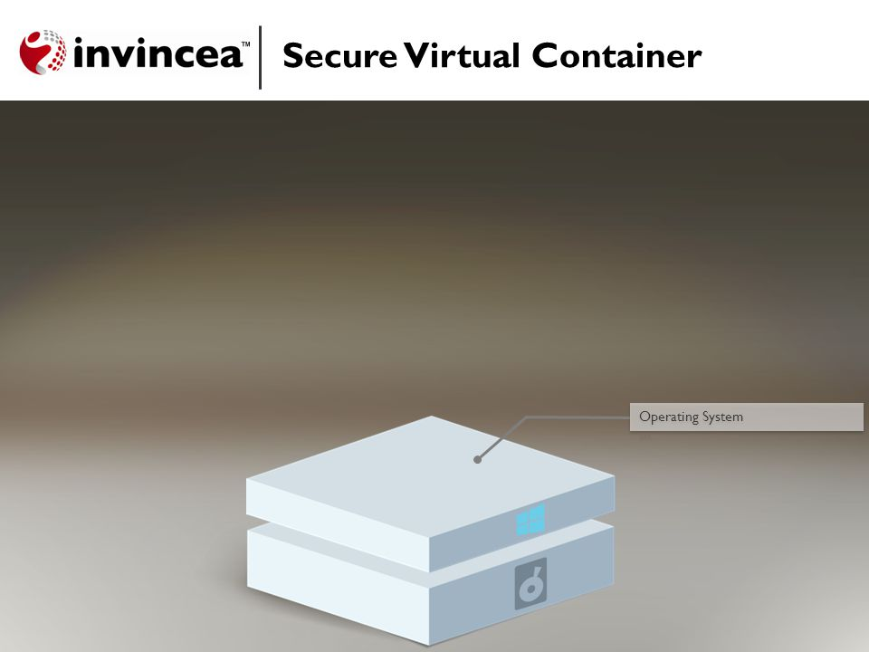 Secure Virtual Container Operating System … Operating System …