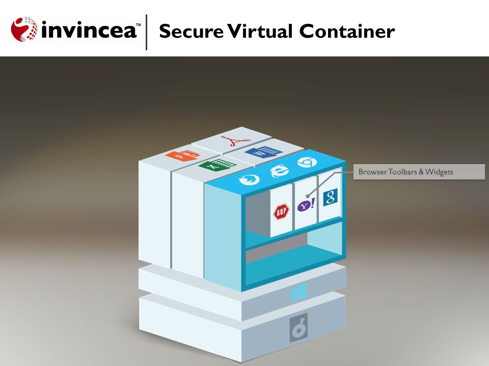 Secure Virtual Container Browser Toolbars & Widgets