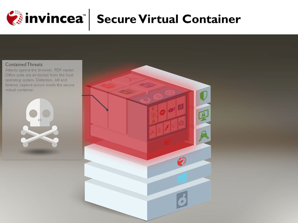 Secure Virtual Container Contained Threats Attacks against the browser, PDF reader, Office suite are air-locked from the host operating system.