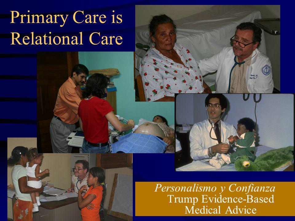 Seven Characteristics of the Patient-Centered Medical Home Personal Relationship with Physician Team Approach Comprehensive Whole Person Approach Coordination and Integration of Care Quality and Safety as Hallmarks Expanded Access to Care Added Value Recognized http://pcpcc.net/files/pcmhpurchasersummary.pdf