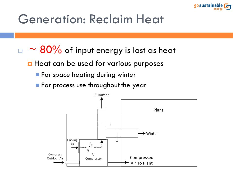 Generation: Reclaim Heat  ~ 80% of input energy is lost as heat  Heat can be used for various purposes For space heating during winter For process u