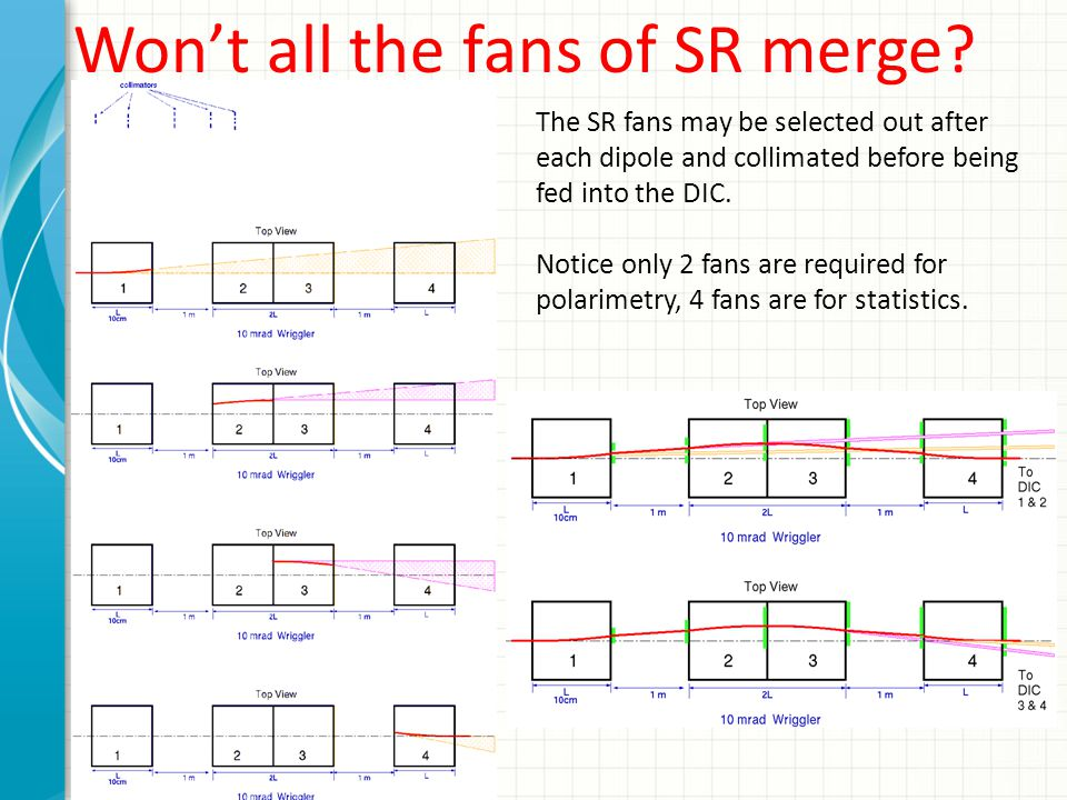 Won't all the fans of SR merge.
