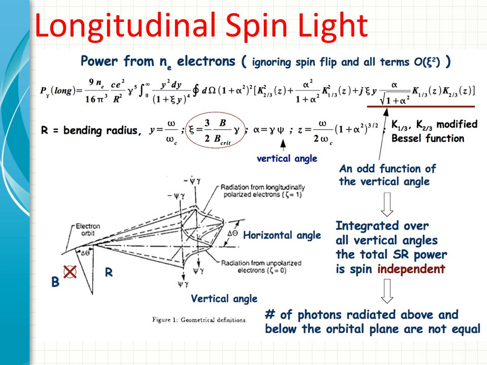 What are Spin-Light Characteristics? Spin light characteristics