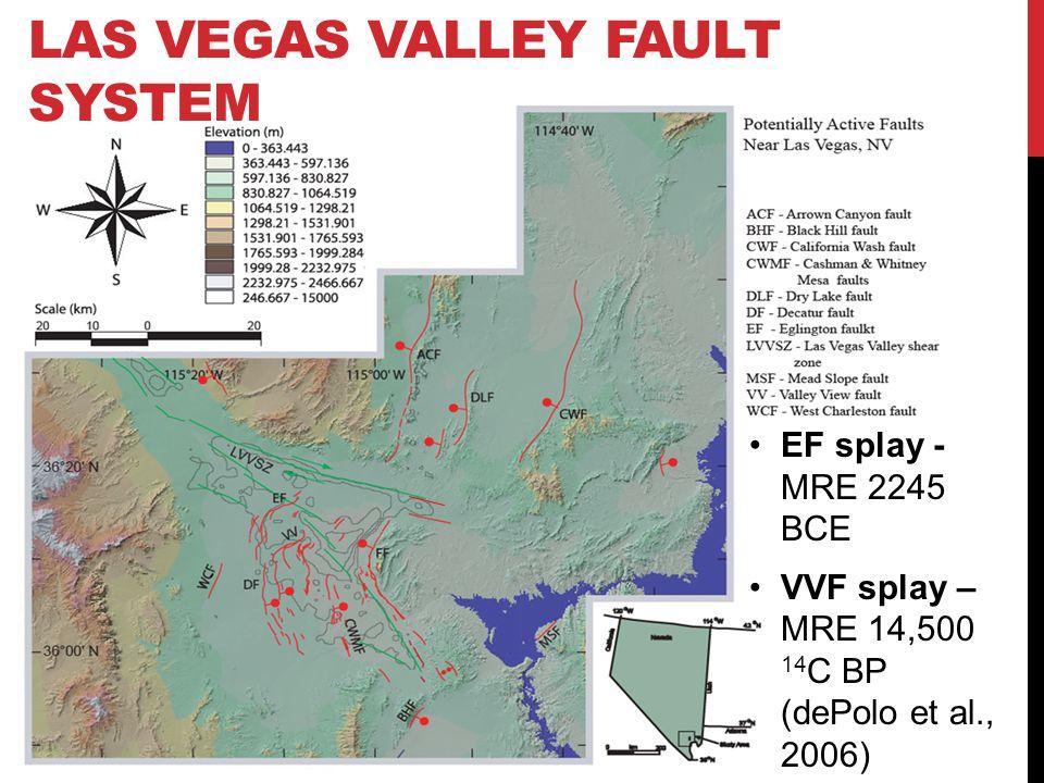 1400+ well logs Sediment ranges from fine to coarse Alluvial fans around basin Interfingered grain sizes near LVVFS LAS VEGAS VALLEY WELL DATA