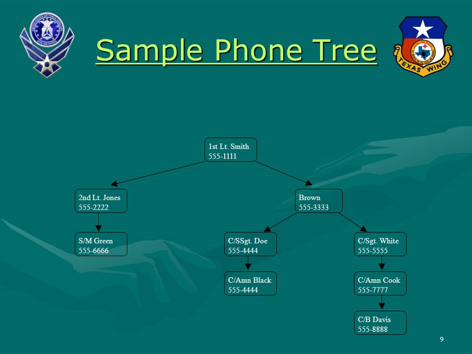 Sample Phone Tree 1st Lt.Smith 555-1111 2nd Lt.