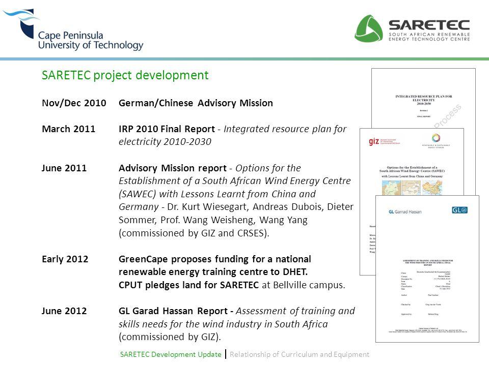 Interim training and staff development (Wind) 2013/2014 21 Wind Turbine Technicians 8 Wind Trainers SARETEC Development Update  Relationship of Curriculum and Equipment