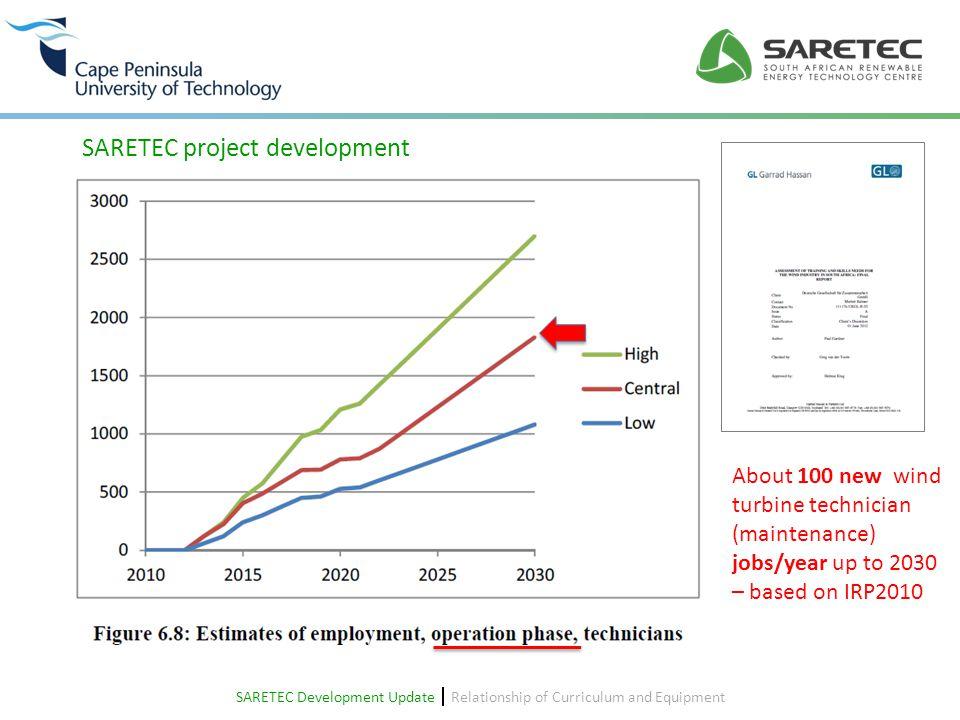 SARETEC project development Sept 2012Stakeholder Tour of German facilities - Bremen, Bremerhawen, Husum, Hamburg.