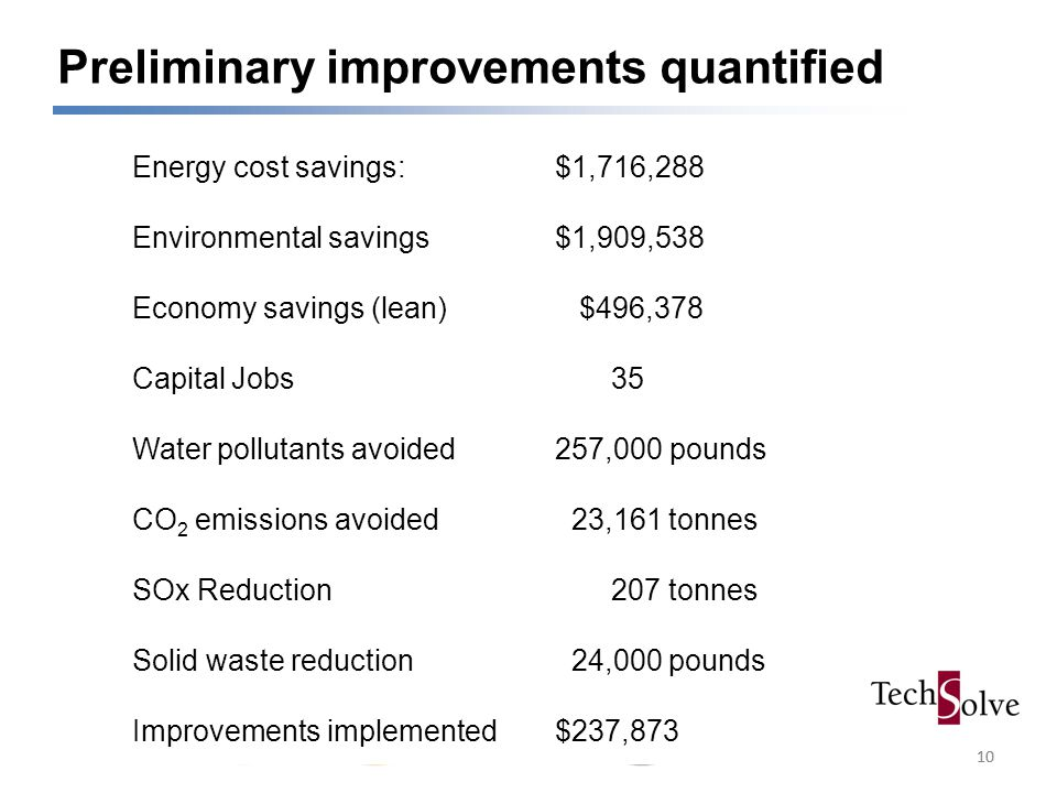 10 Energy cost savings:$1,716,288 Environmental savings$1,909,538 Economy savings (lean) $496,378 Capital Jobs 35 Water pollutants avoided257,000 pounds CO 2 emissions avoided 23,161 tonnes SOx Reduction 207 tonnes Solid waste reduction 24,000 pounds Improvements implemented $237,873 Preliminary improvements quantified
