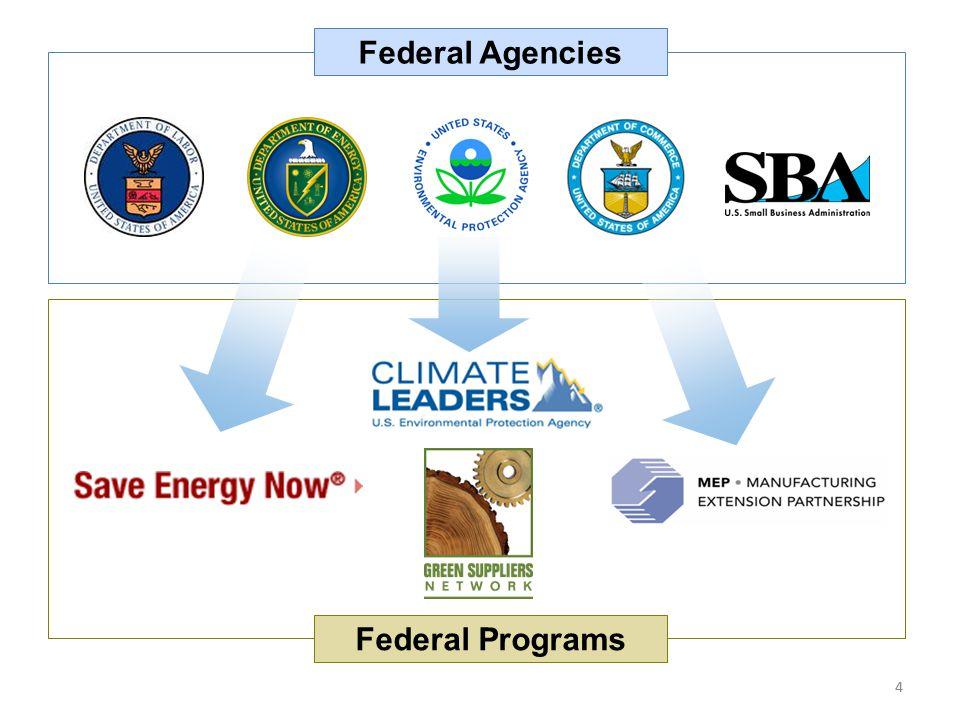 Federal Agencies 44 Federal Programs