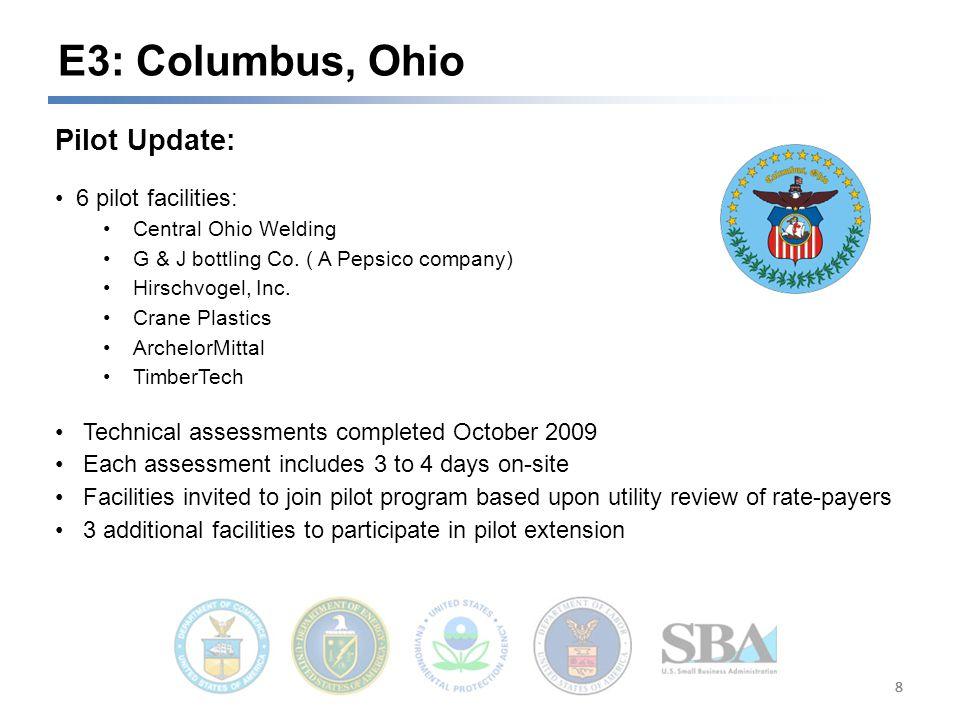 888 Pilot Update: 6 pilot facilities: Central Ohio Welding G & J bottling Co.