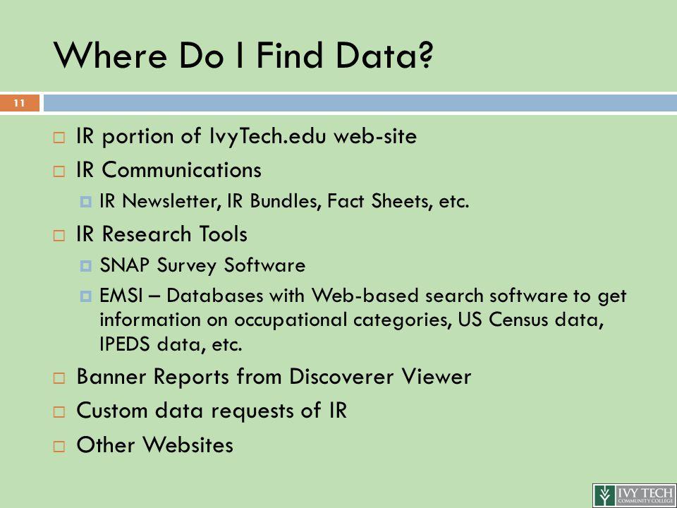 Where Do I Find Data.
