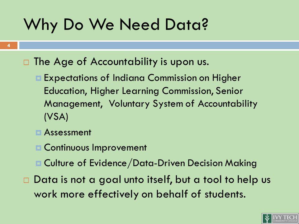 What Data.