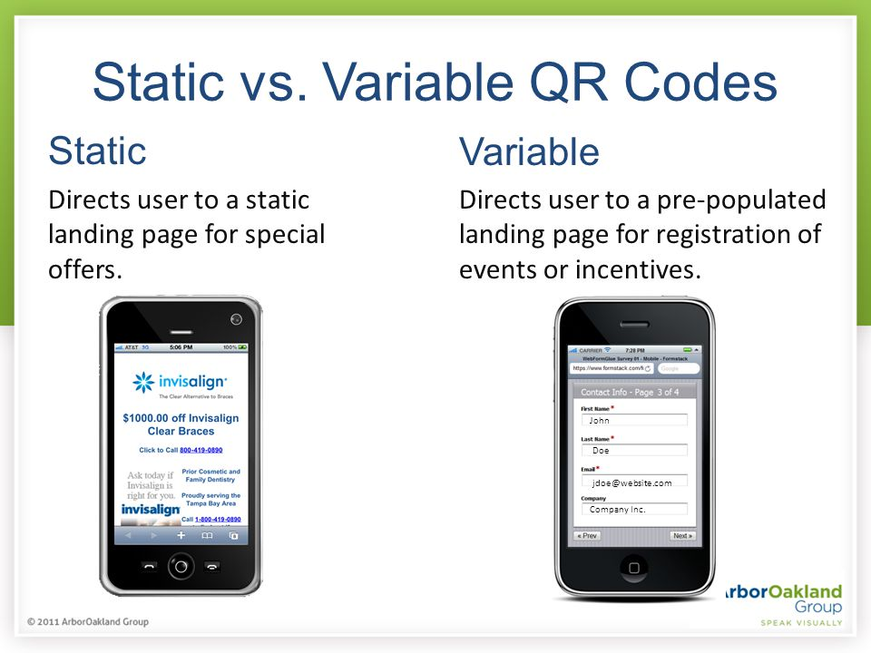Static vs.Variable QR Codes Static Directs user to a static landing page for special offers.