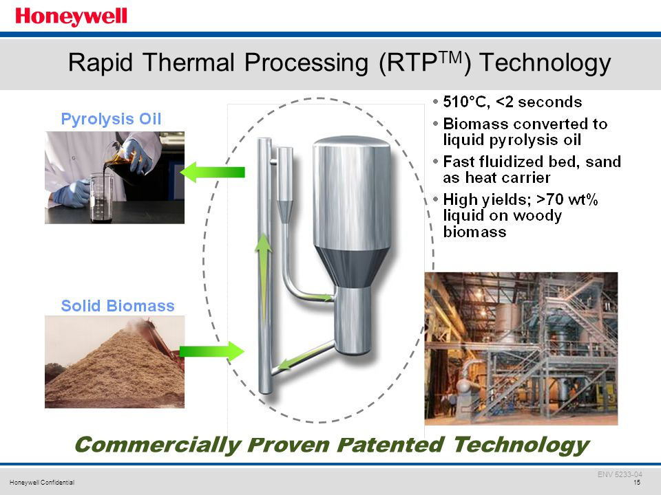 Honeywell Confidential15 Rapid Thermal Processing (RTP TM ) Technology Commercially Proven Patented Technology ENV 5233-04