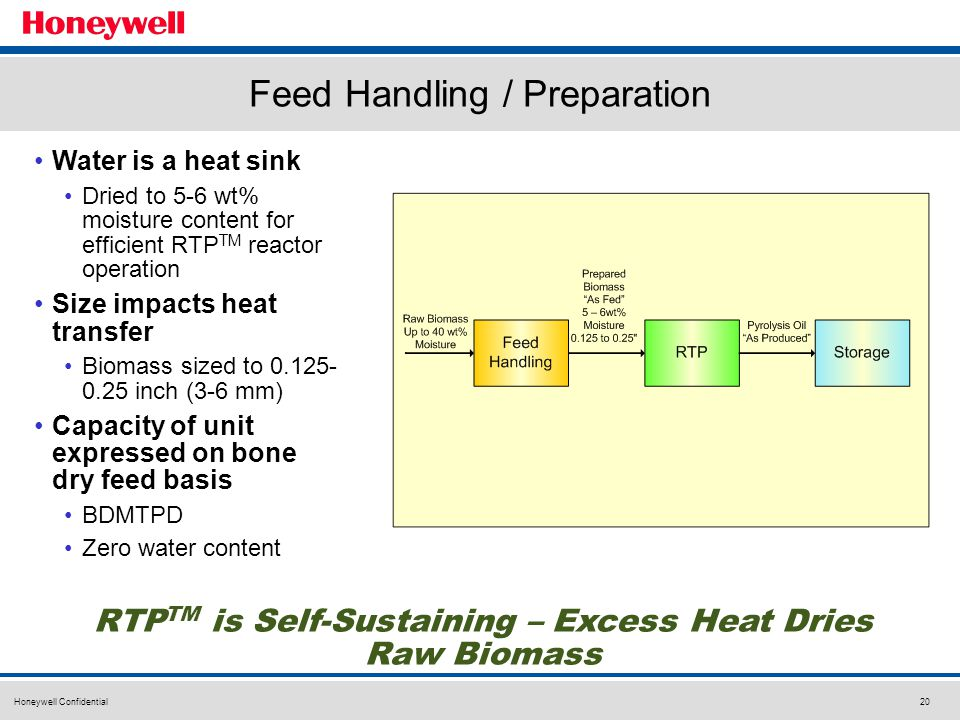 Honeywell Confidential20 Feed Handling / Preparation Water is a heat sink Dried to 5-6 wt% moisture content for efficient RTP TM reactor operation Size impacts heat transfer Biomass sized to 0.125- 0.25 inch (3-6 mm) Capacity of unit expressed on bone dry feed basis BDMTPD Zero water content RTP TM is Self-Sustaining – Excess Heat Dries Raw Biomass