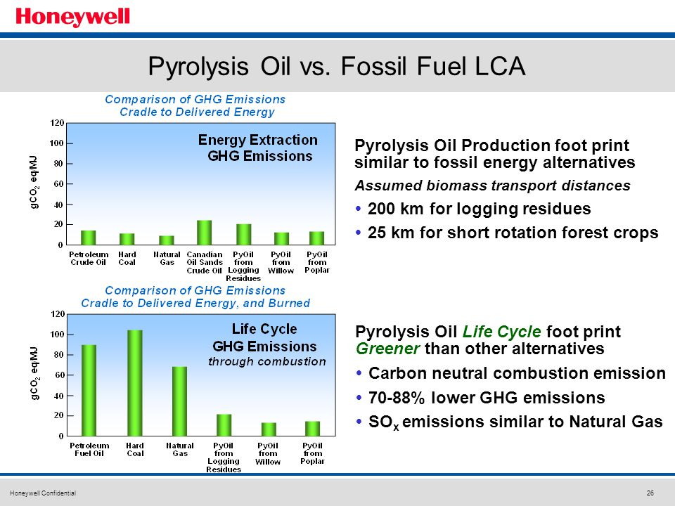 Honeywell Confidential26 Pyrolysis Oil vs.