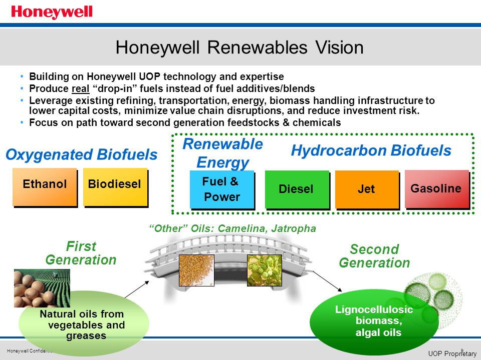 Honeywell Confidential10 LIGNO- CELLULOSIC BIOMASS BIO-CHEMICAL THERMO-CHEMICAL Lignin & Extractives Cellulose Hemicellulose Starch Fermentation Sugars Biomaterials Ethanol Algal, Jatropha, Camelina Esterification Pyrolysis Gasification Fischer- Tropsch Upgrade Green Jet Green Diesel Pyrolysis Oil Phase separ.