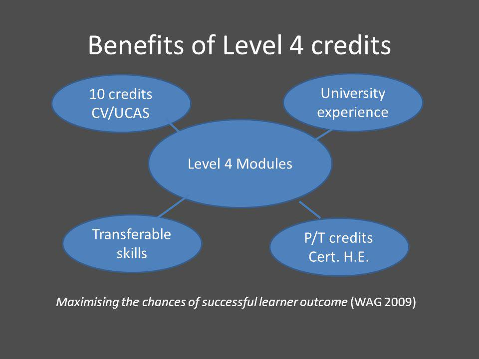 Benefits of Level 4 credits Level 4 Modules University experience P/T credits Cert. H.E. 10 credits CV/UCAS Transferable skills Maximising the chances
