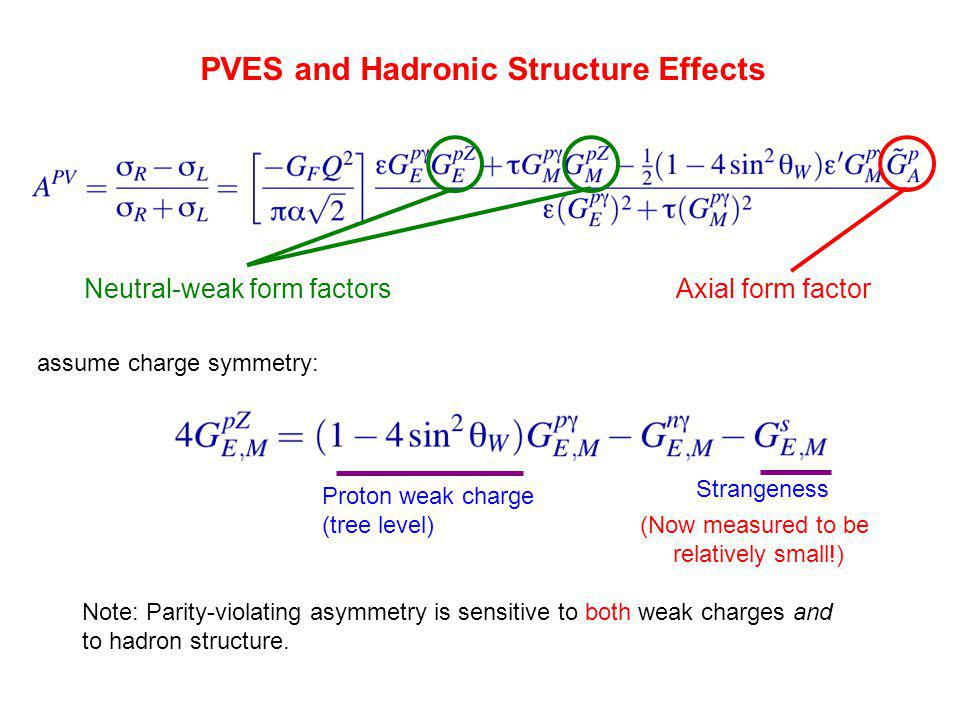 PVES and Hadronic Structure Effects Neutral-weak form factors assume charge symmetry: Proton weak charge (tree level) Strangeness Axial form factor (N