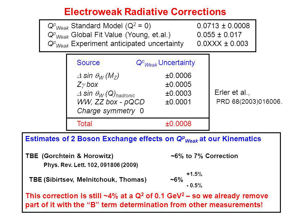 Estimates of 2 Boson Exchange effects on Q p Weak at our Kinematics TBE (Gorchtein & Horowitz) ~6% to 7% Correction Phys.