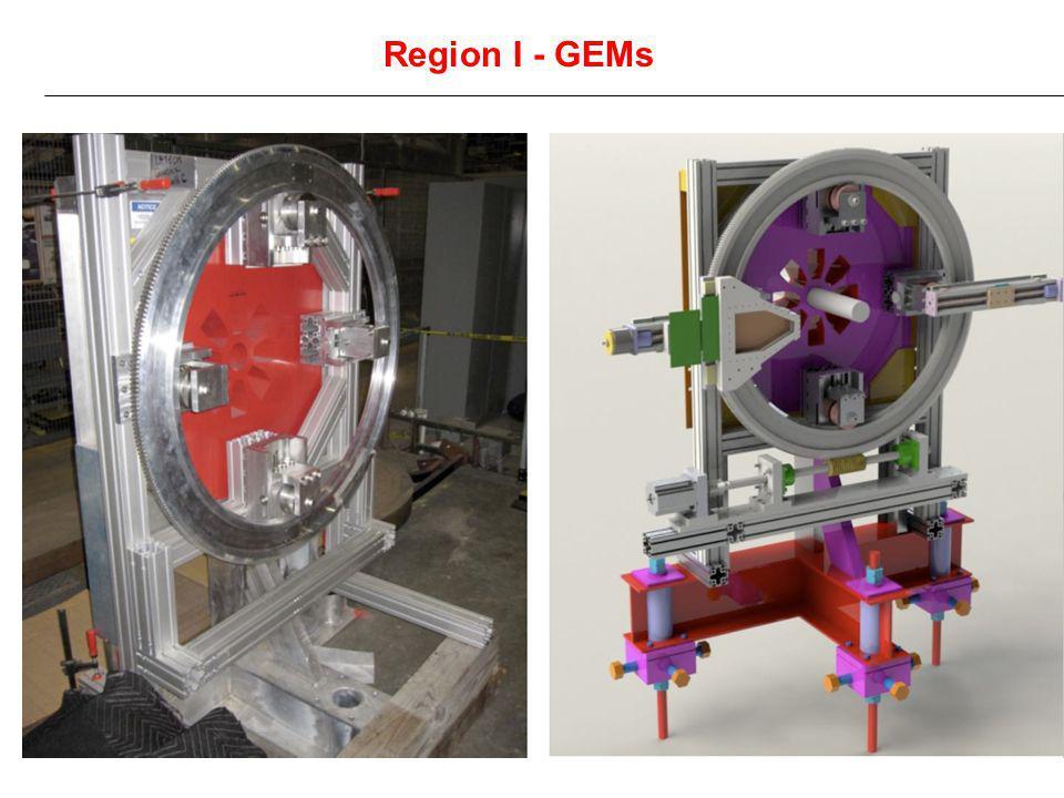 Region I - GEMs