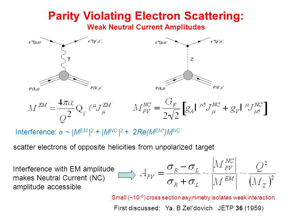 Parity Violating Electron Scattering: Weak Neutral Current Amplitudes Interference with EM amplitude makes Neutral Current (NC) amplitude accessible Small (~10 -6 ) cross section asymmetry isolates weak interaction Interference:  ~ |M EM | 2 + |M NC | 2 + 2Re(M EM* )M NC First discussed: Ya.