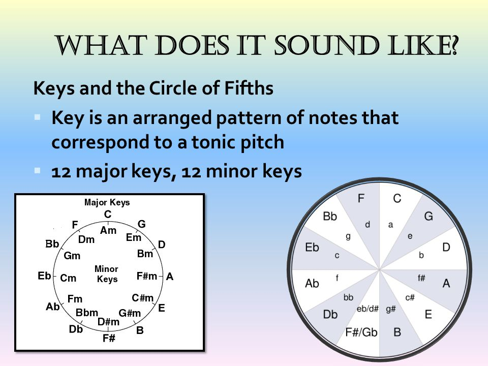 What Does It Sound Like? Keys and the Circle of Fifths  Key is an arranged pattern of notes that correspond to a tonic pitch  12 major keys, 12 mino
