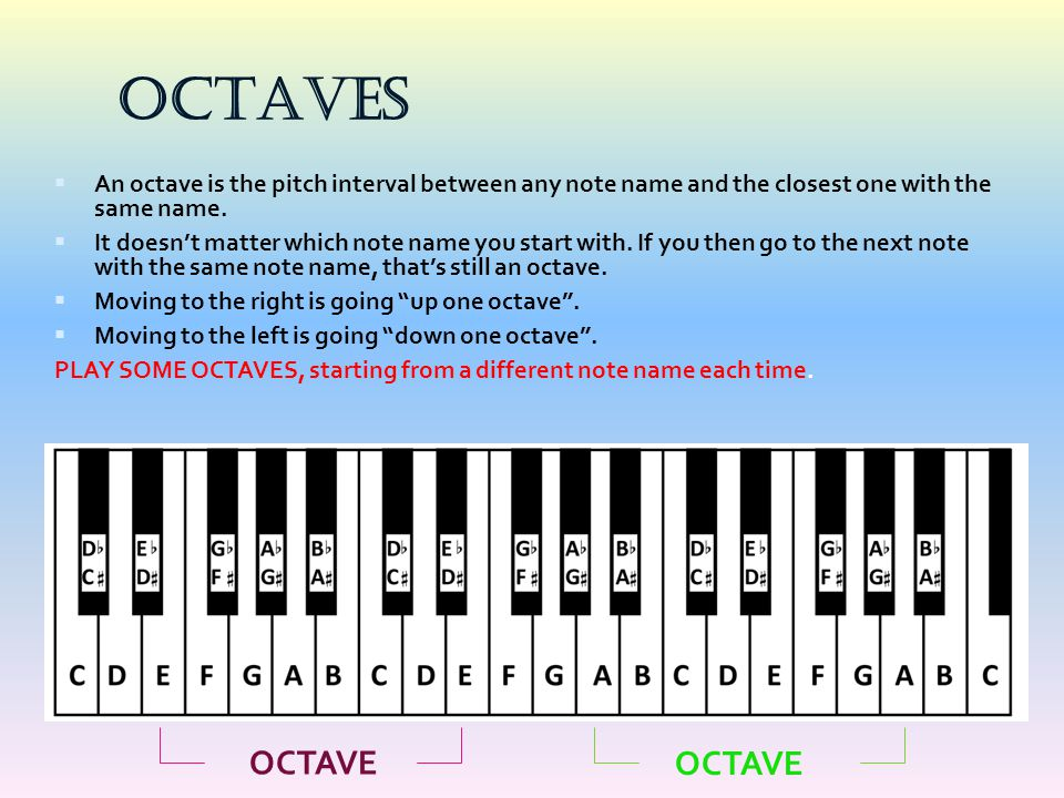 OCTAVES  An octave is the pitch interval between any note name and the closest one with the same name.  It doesn't matter which note name you start