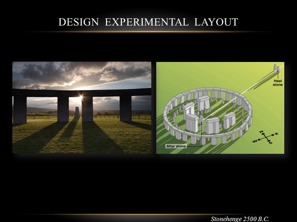 DESIGN EXPERIMENTAL LAYOUT Stonehenge 2500 B.C.