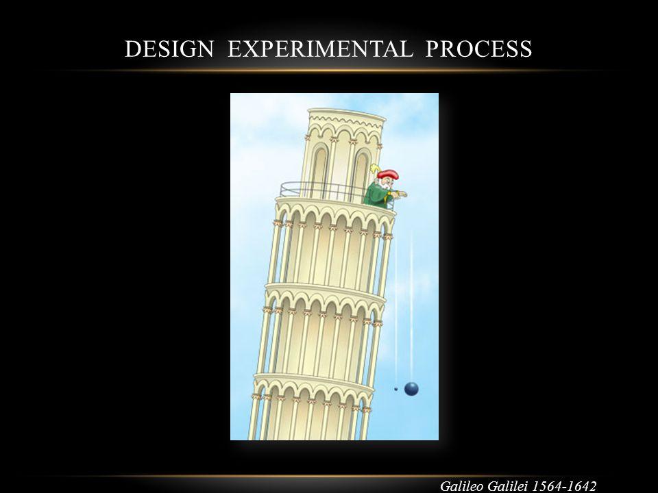DESIGN EXPERIMENTAL PROCESS Galileo Galilei 1564-1642