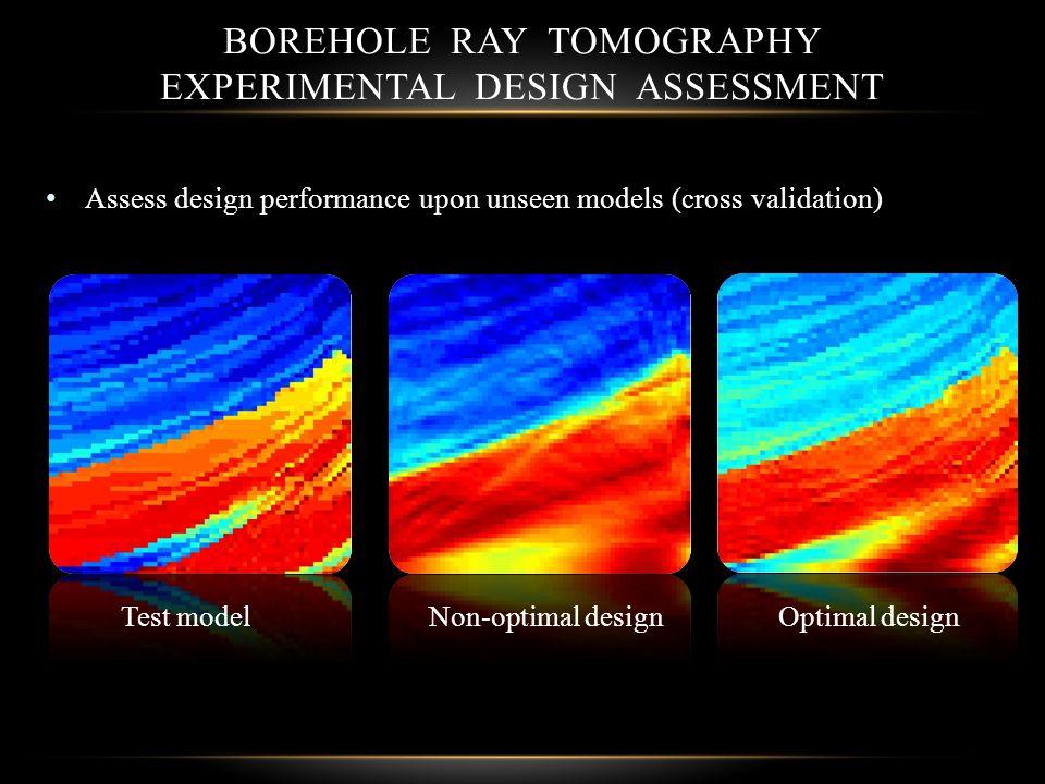 BOREHOLE RAY TOMOGRAPHY EXPERIMENTAL DESIGN ASSESSMENT Assess design performance upon unseen models (cross validation) Test modelOptimal designNon-optimal design