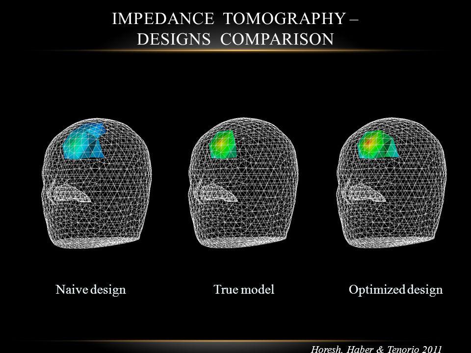 IMPEDANCE TOMOGRAPHY – DESIGNS COMPARISON True modelNaive designOptimized design Horesh, Haber & Tenorio 2011