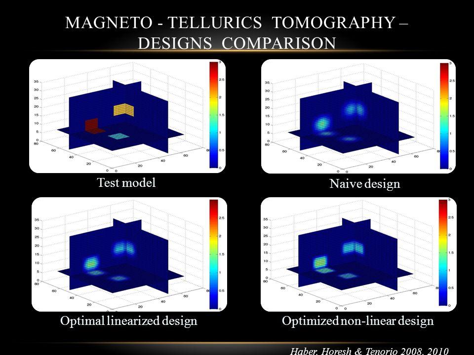 MAGNETO - TELLURICS TOMOGRAPHY – DESIGNS COMPARISON Test model Naive design Optimized non-linear designOptimal linearized design Haber, Horesh & Tenorio 2008, 2010