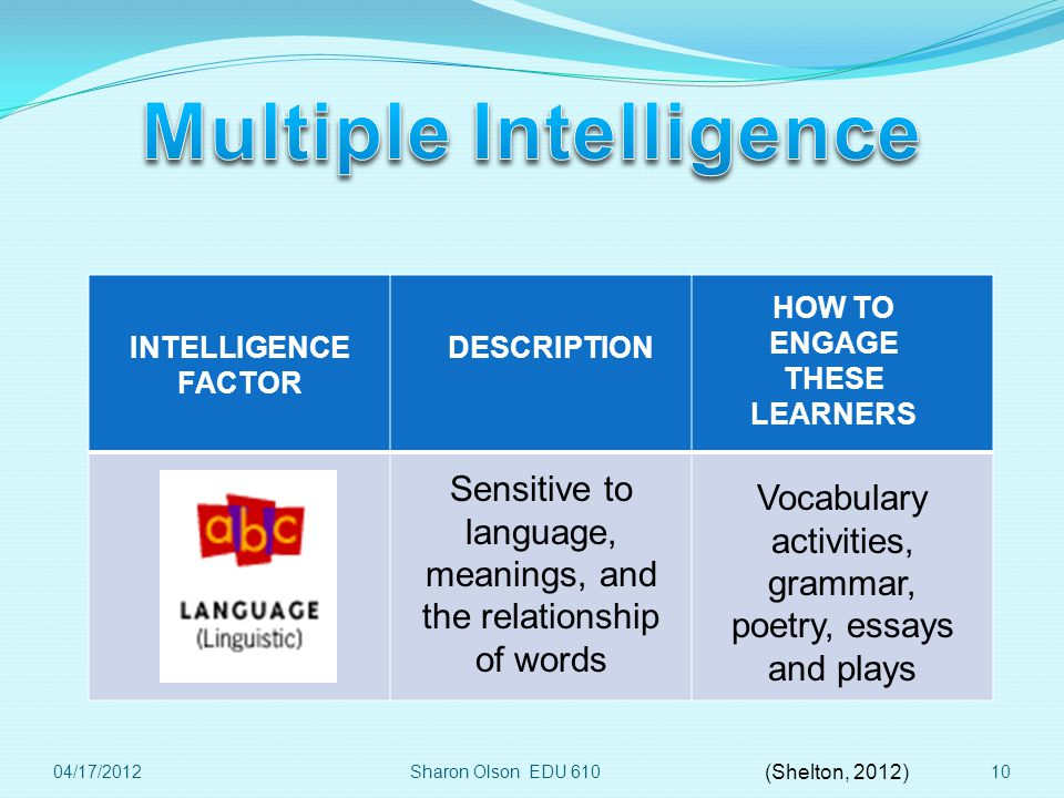 Sharon Olson EDU 61010 INTELLIGENCE FACTOR DESCRIPTION HOW TO ENGAGE THESE LEARNERS Sensitive to language, meanings, and the relationship of words Vocabulary activities, grammar, poetry, essays and plays (Shelton, 2012) 04/17/2012