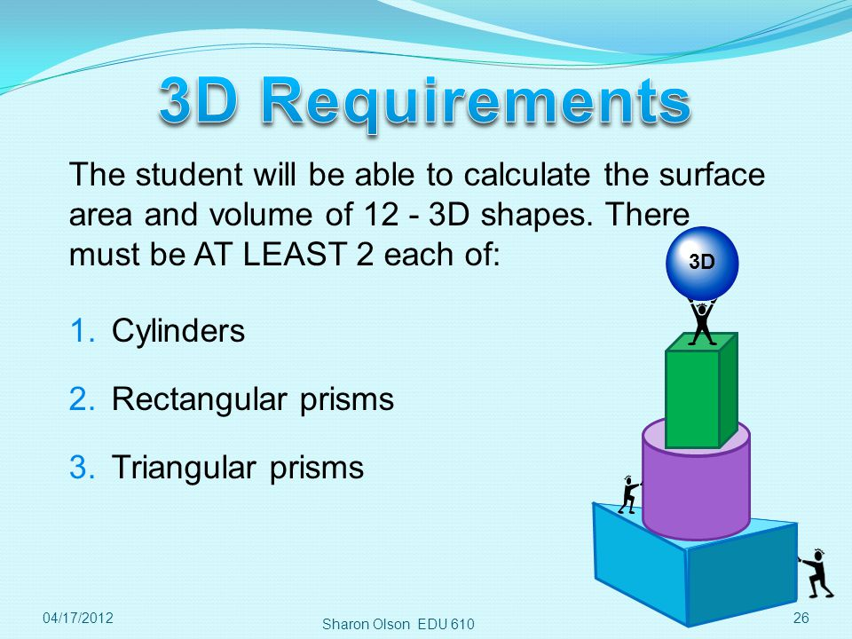 Sharon Olson EDU 610 2604/17/2012 3D The student will be able to calculate the surface area and volume of 12 - 3D shapes.