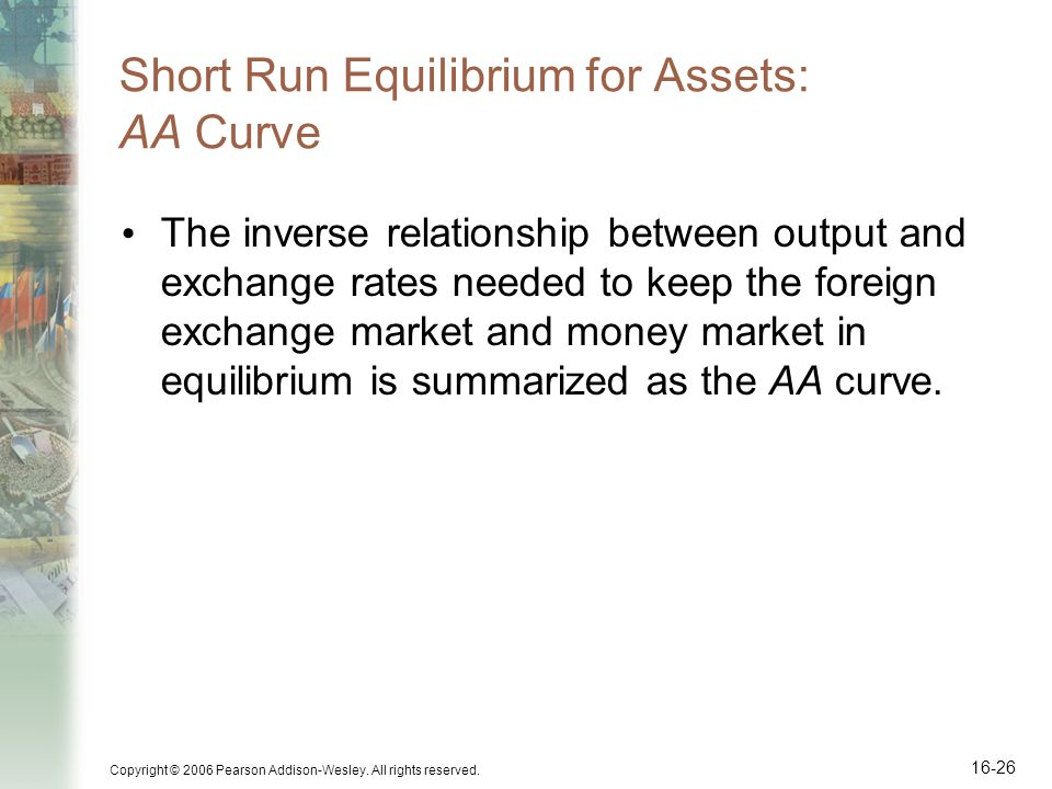 Copyright © 2006 Pearson Addison-Wesley. All rights reserved. 16-26 Short Run Equilibrium for Assets: AA Curve The inverse relationship between output