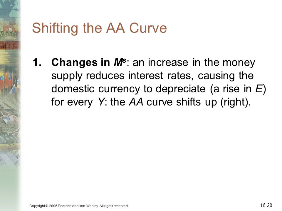 Copyright © 2006 Pearson Addison-Wesley. All rights reserved. 16-28 Shifting the AA Curve 1.Changes in M s : an increase in the money supply reduces i