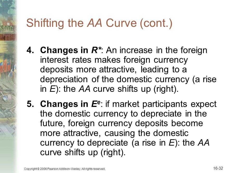 Copyright © 2006 Pearson Addison-Wesley. All rights reserved. 16-32 Shifting the AA Curve (cont.) 4.Changes in R*: An increase in the foreign interest