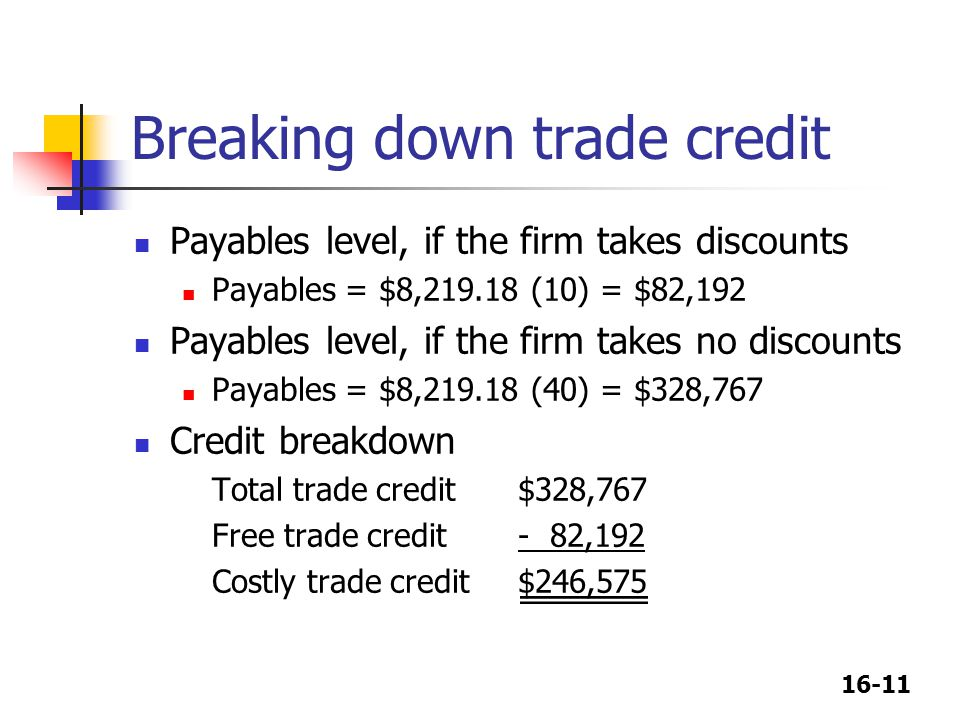 16-11 Breaking down trade credit Payables level, if the firm takes discounts Payables = $8,219.18 (10) = $82,192 Payables level, if the firm takes no