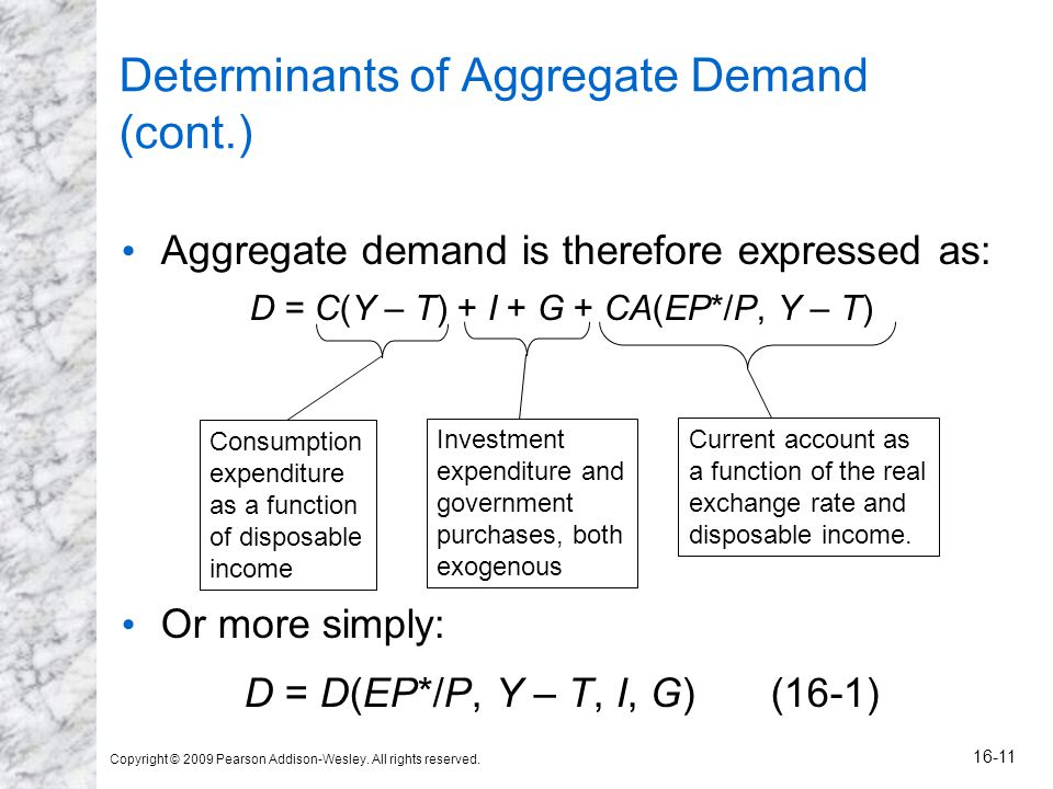 Copyright © 2009 Pearson Addison-Wesley. All rights reserved. 16-11 Determinants of Aggregate Demand (cont.) Aggregate demand is therefore expressed a