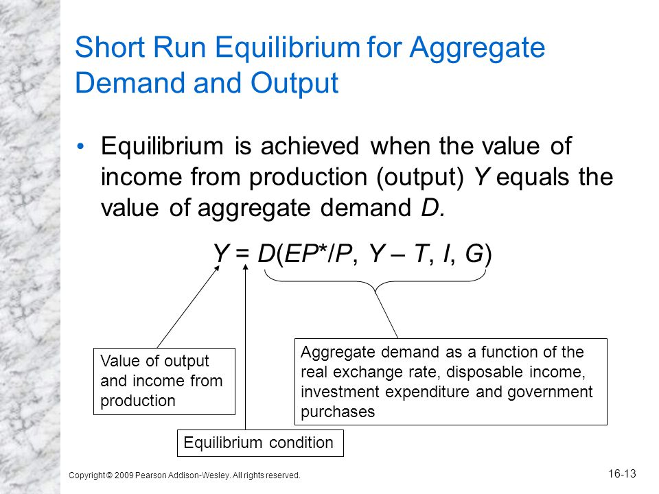 Copyright © 2009 Pearson Addison-Wesley. All rights reserved. 16-13 Short Run Equilibrium for Aggregate Demand and Output Equilibrium is achieved when