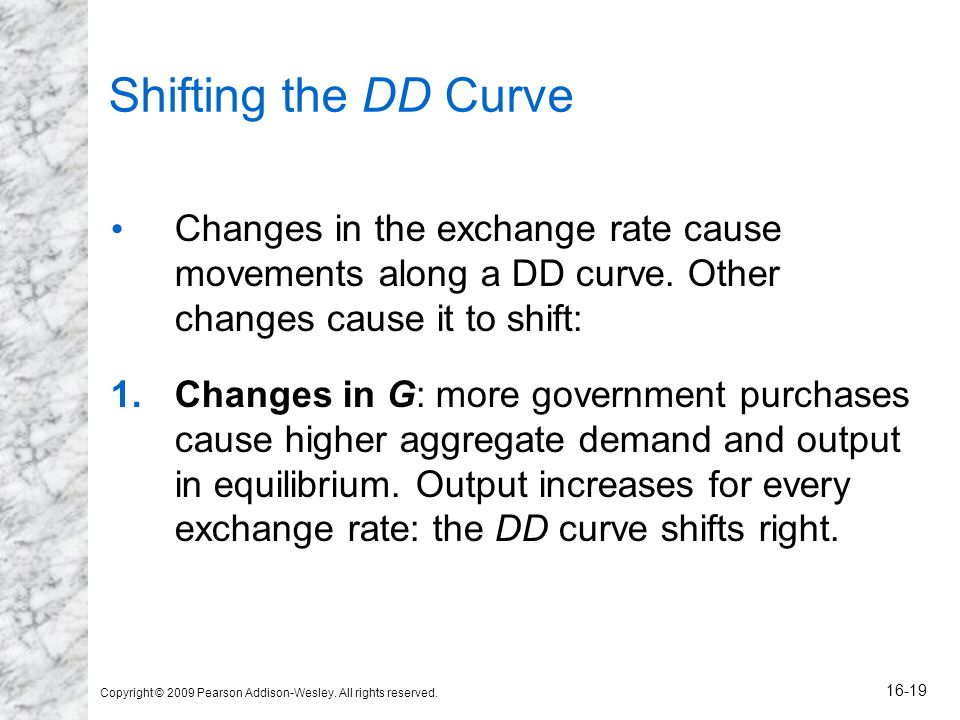 Copyright © 2009 Pearson Addison-Wesley. All rights reserved. 16-19 Shifting the DD Curve Changes in the exchange rate cause movements along a DD curv