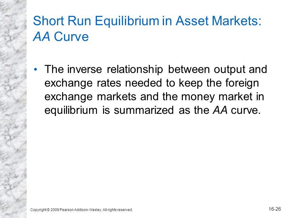Copyright © 2009 Pearson Addison-Wesley. All rights reserved. 16-26 Short Run Equilibrium in Asset Markets: AA Curve The inverse relationship between