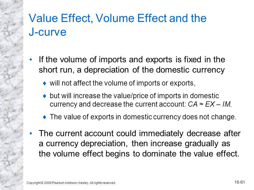 Copyright © 2009 Pearson Addison-Wesley. All rights reserved. 16-61 Value Effect, Volume Effect and the J-curve If the volume of imports and exports i
