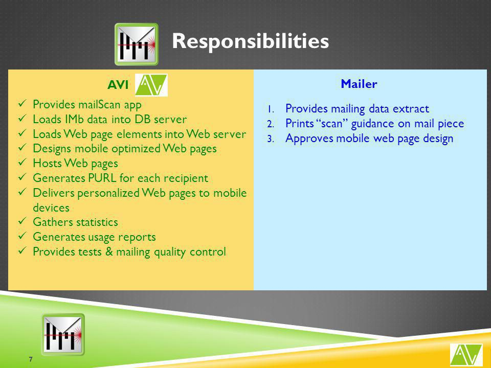 Mailer AVI 1. Provides mailing data extract 2. Prints scan guidance on mail piece 3.